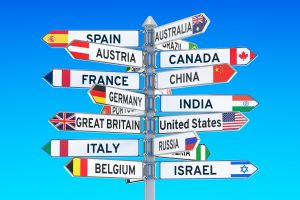 Country signs : study abroad with Expat Student